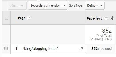 Blogging Tools Stats