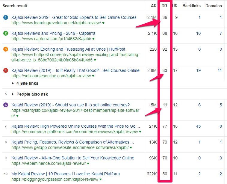 Domain Authority comparison