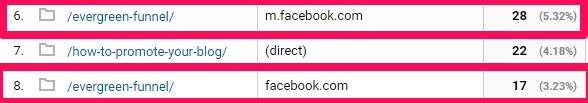 Facebook Group Traffic