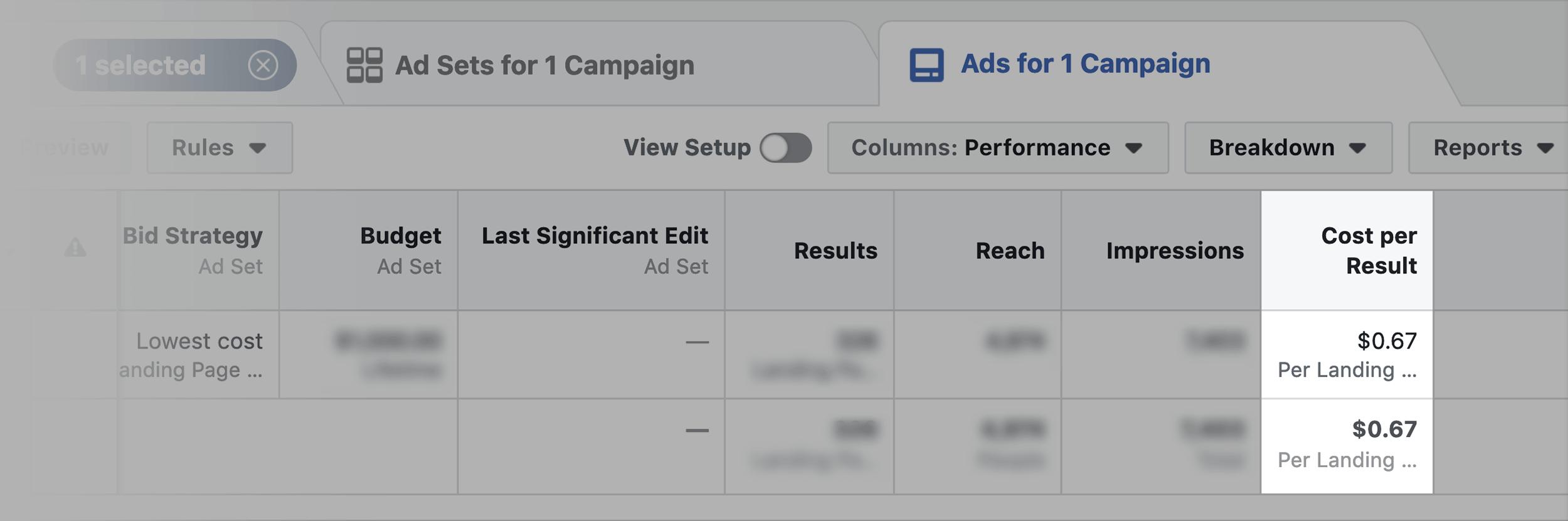 facebook retarget ad cost