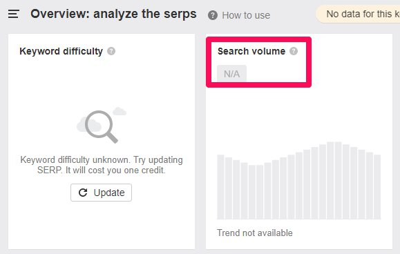 outline search volume