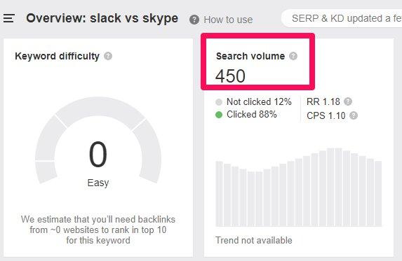 slack vs skype search volume