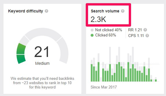 timesheet template search volume