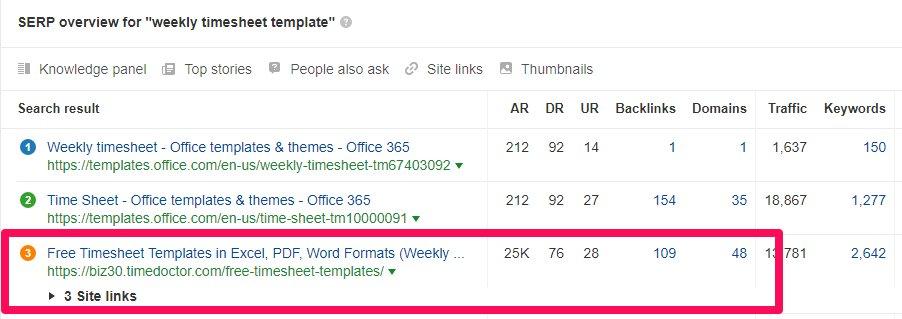 weekly timesheet template rank