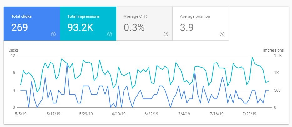 jump link stats