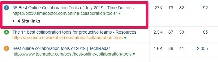 online collaboration tools serps