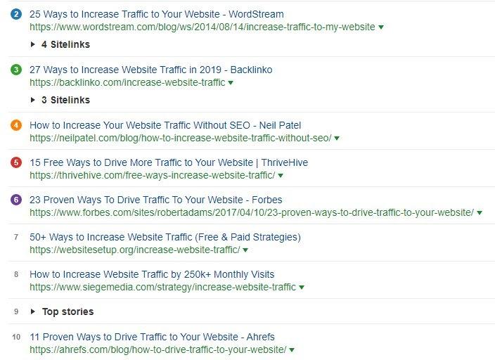 increase website traffic serps