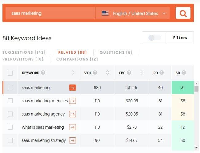 keyword ideas related