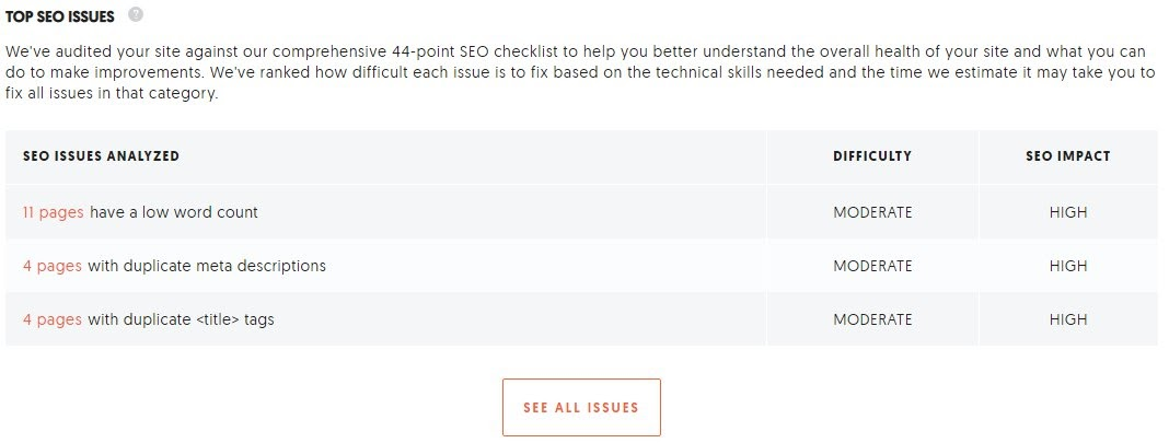 seo issues preview