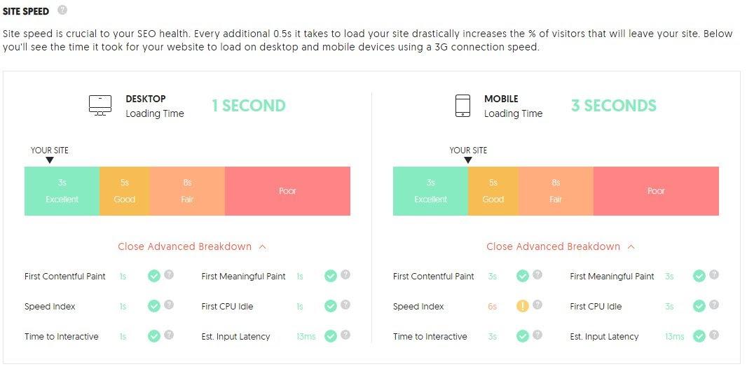 site speed analyzer