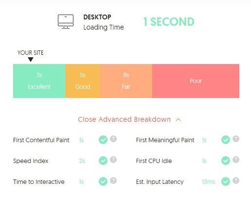 site speed desktop