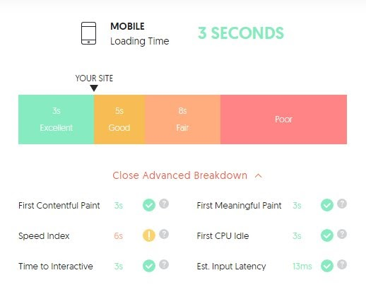 site speed mobile