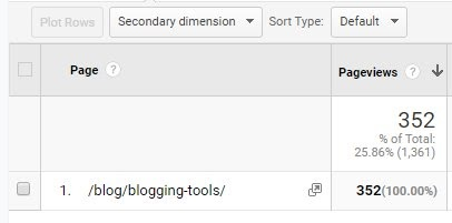 blogging tools traffic