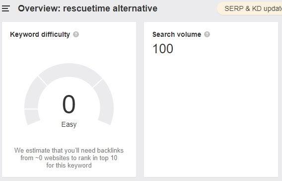rescuetime alternative kd
