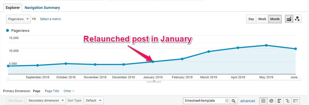 timesheet template traffic after relaunch