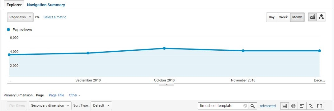 timesheet template traffic before relaunch