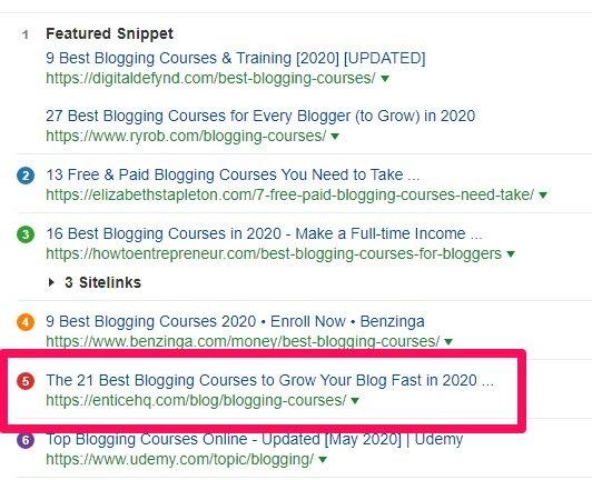 Best Blogging Courses Rank