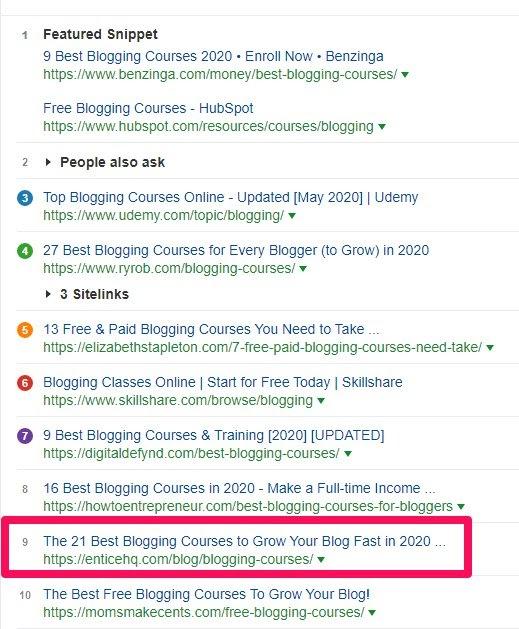 blogging courses rank