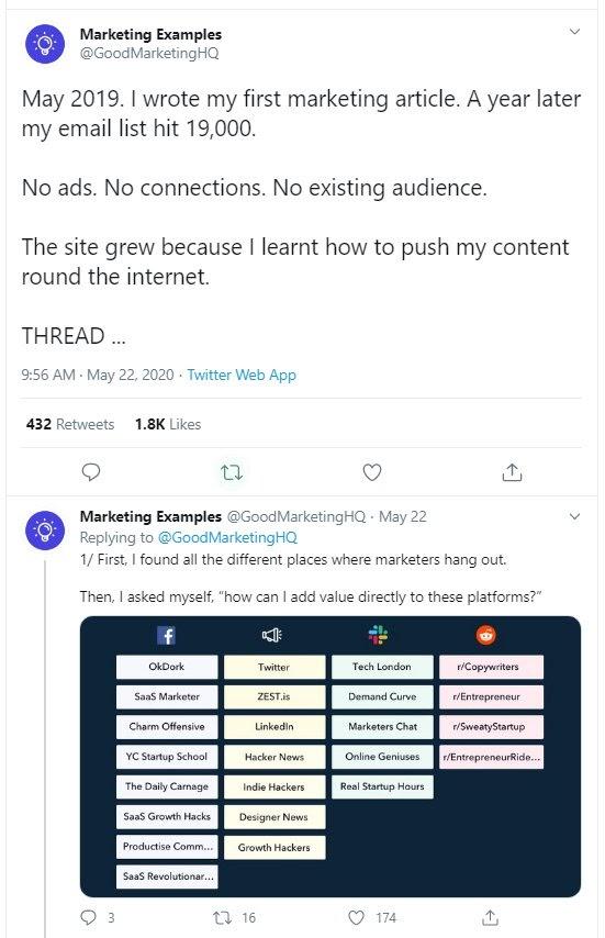 marketing examples tweet thread