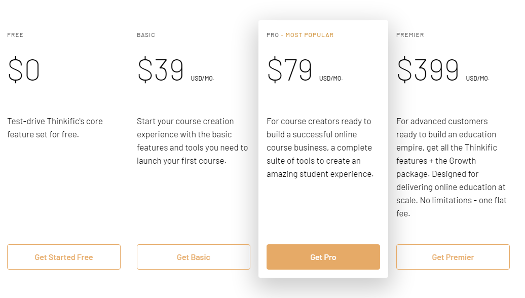 thinkfic pricing