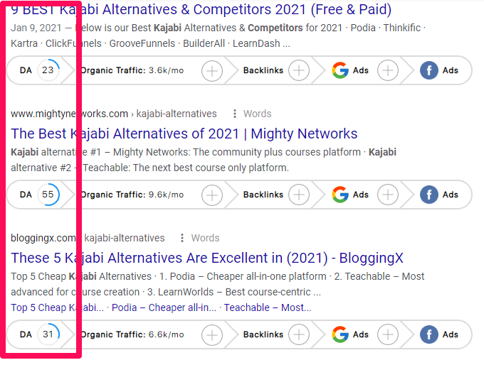 kajabi competitors domain authority