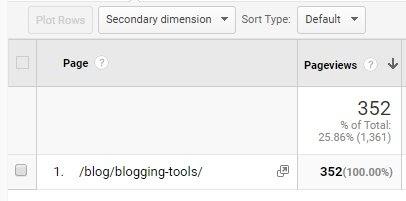 blogging-tools-traffic