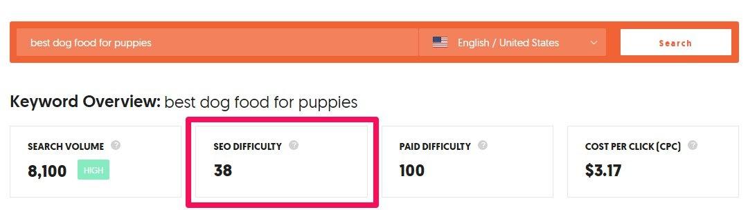 ubersuggest keyword difficulty